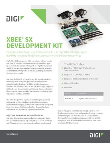XBee SX RF Module Dev Kit Datenblatt