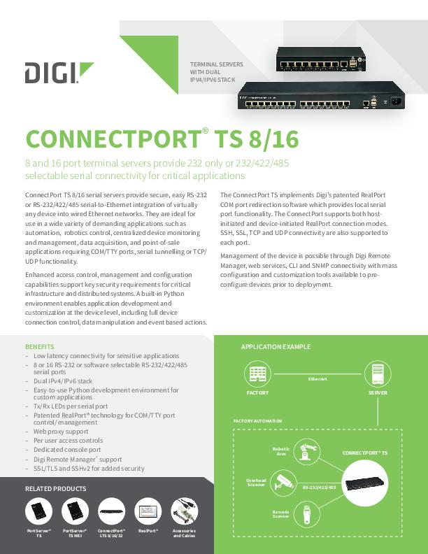 ConnectPort TS 8/16 Datenblatt