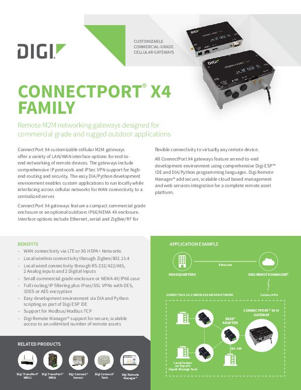 Digi ConnectPort X4 Familie Datenblatt