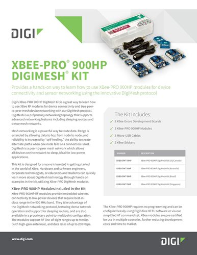 XBee-PRO 900HP DigiMesh Kit Datenblatt